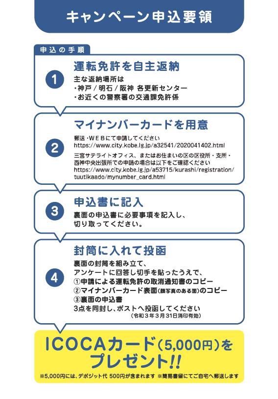神戸市 運転免許更新センター