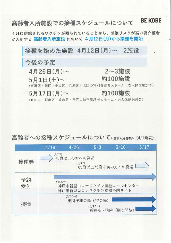 市 サイト ワクチン 神戸 コロナ 予約